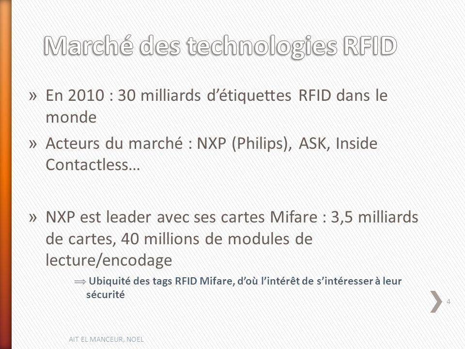Marché des technologies RFID
