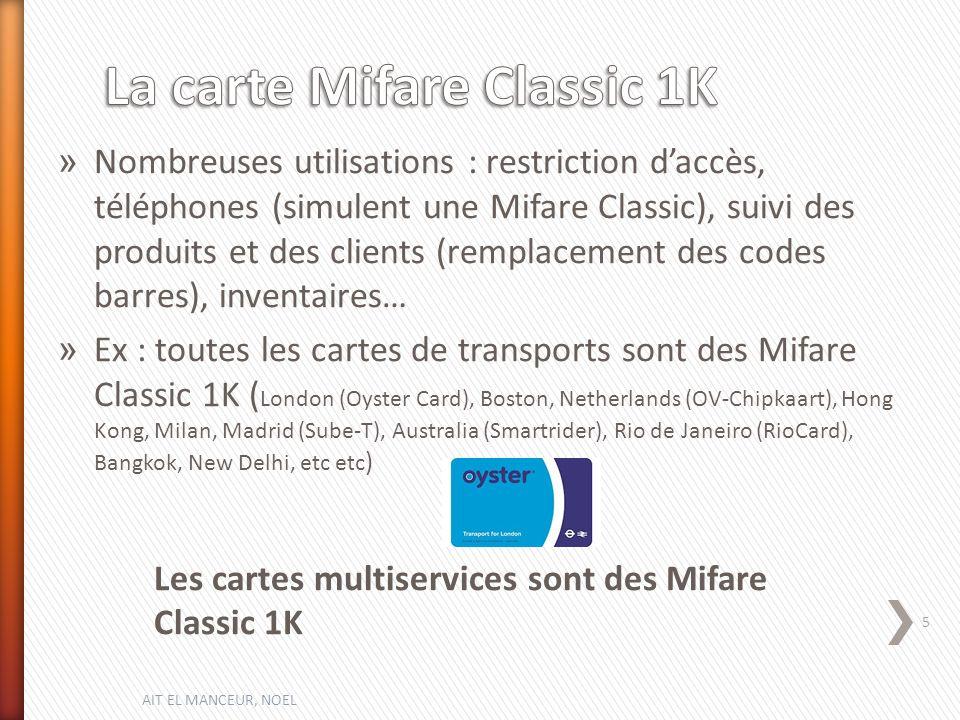 La carte Mifare Classic 1K