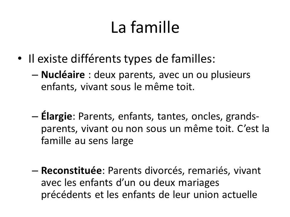 La famille Il existe différents types de familles:
