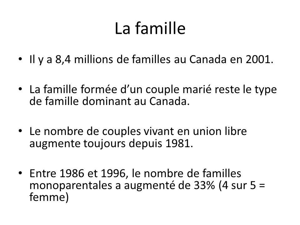 La famille Il y a 8,4 millions de familles au Canada en 2001.