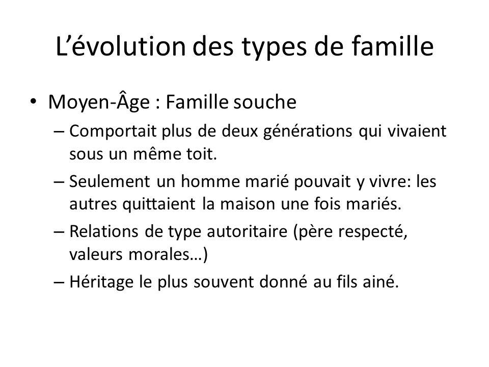 L'évolution des types de famille