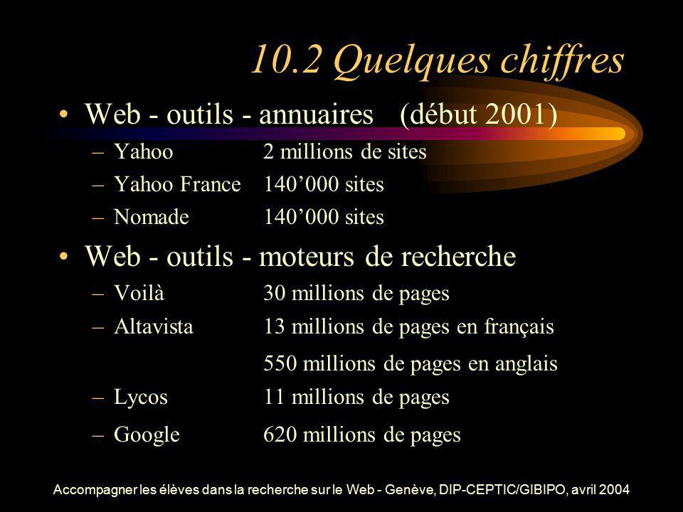 10.2 Quelques chiffres Web - outils - annuaires (début 2001)