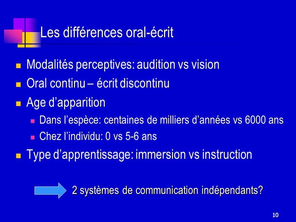 Les différences oral-écrit