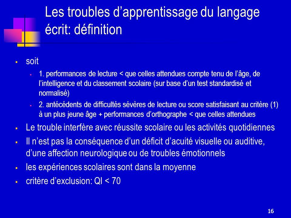 Les troubles d'apprentissage du langage écrit: définition
