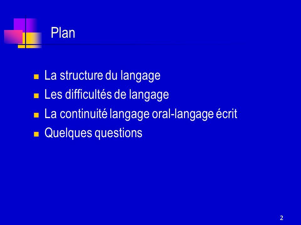 Plan La structure du langage Les difficultés de langage