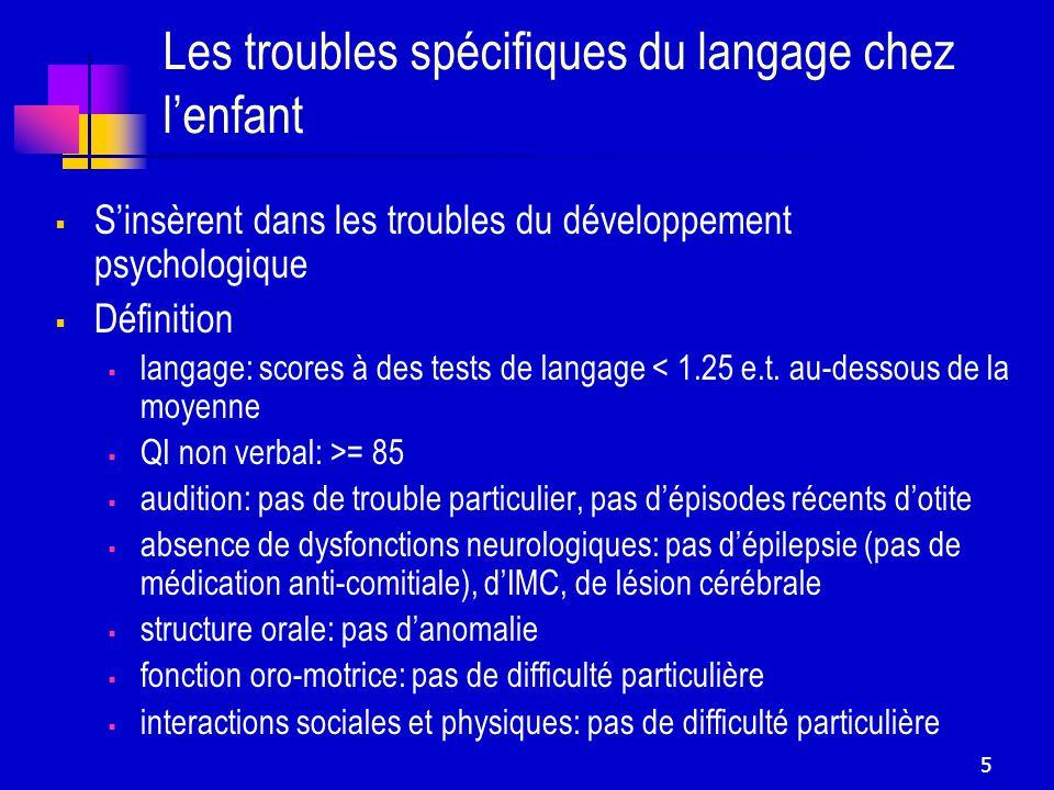 Les troubles spécifiques du langage chez l'enfant