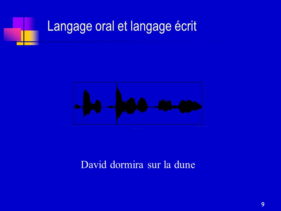 Langage oral et langage écrit