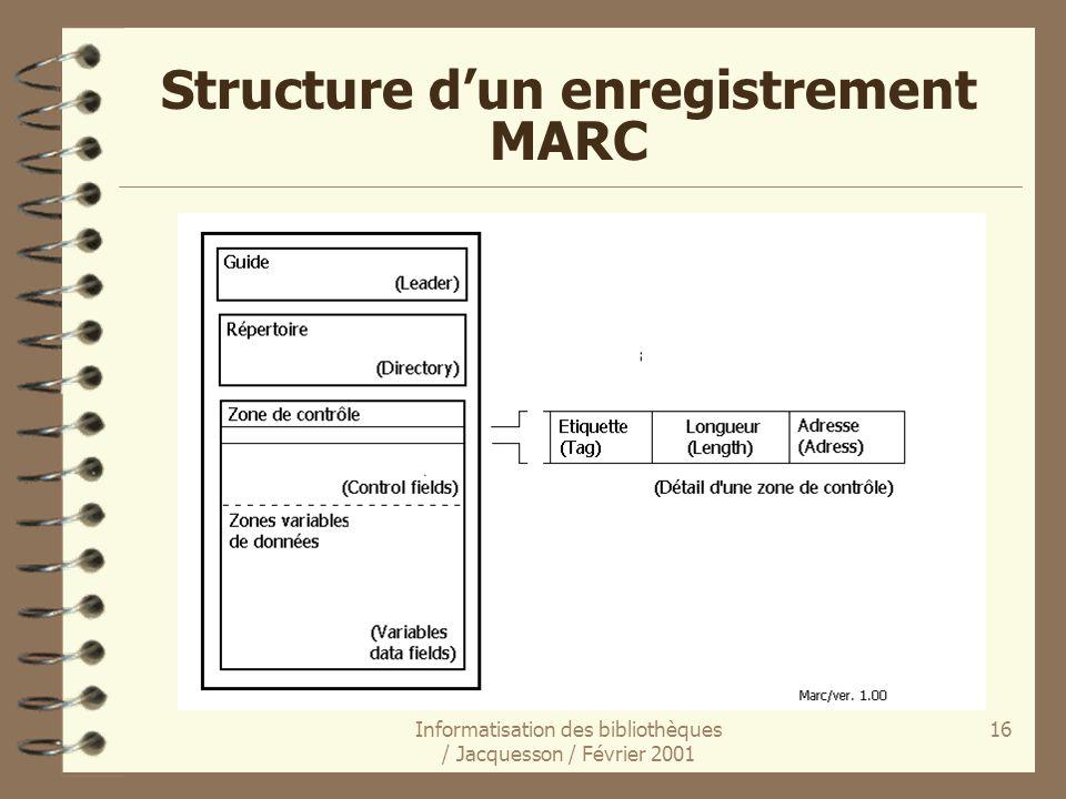 Structure d'un enregistrement MARC