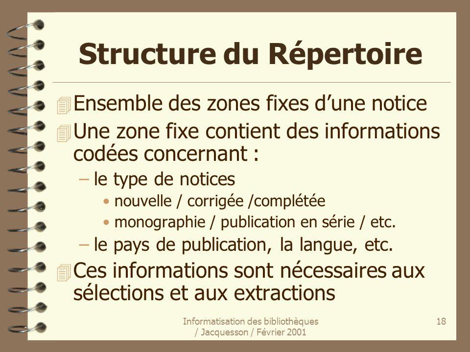 Structure du Répertoire