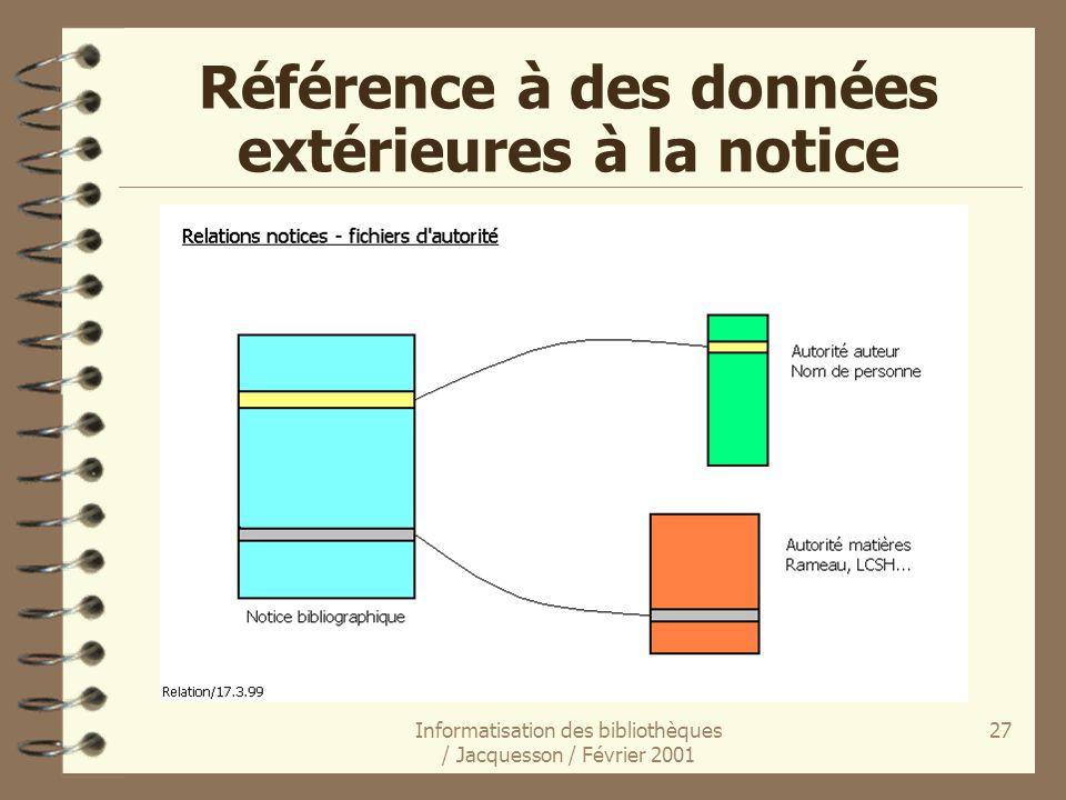 Référence à des données extérieures à la notice