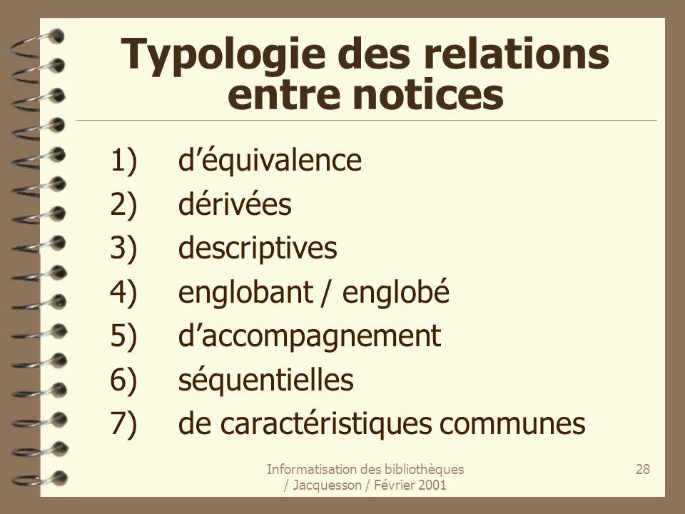 Typologie des relations entre notices