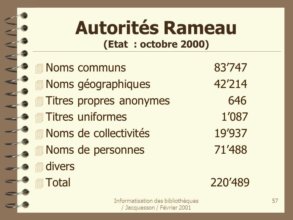 Autorités Rameau (Etat : octobre 2000)