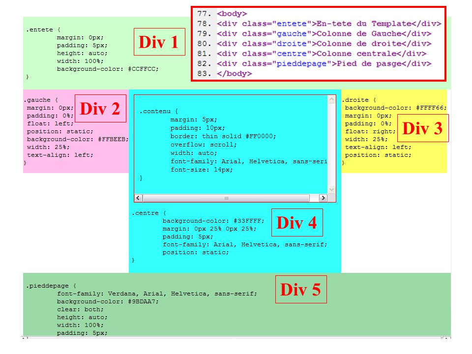 Div class background color idee per la casa - Div background color ...
