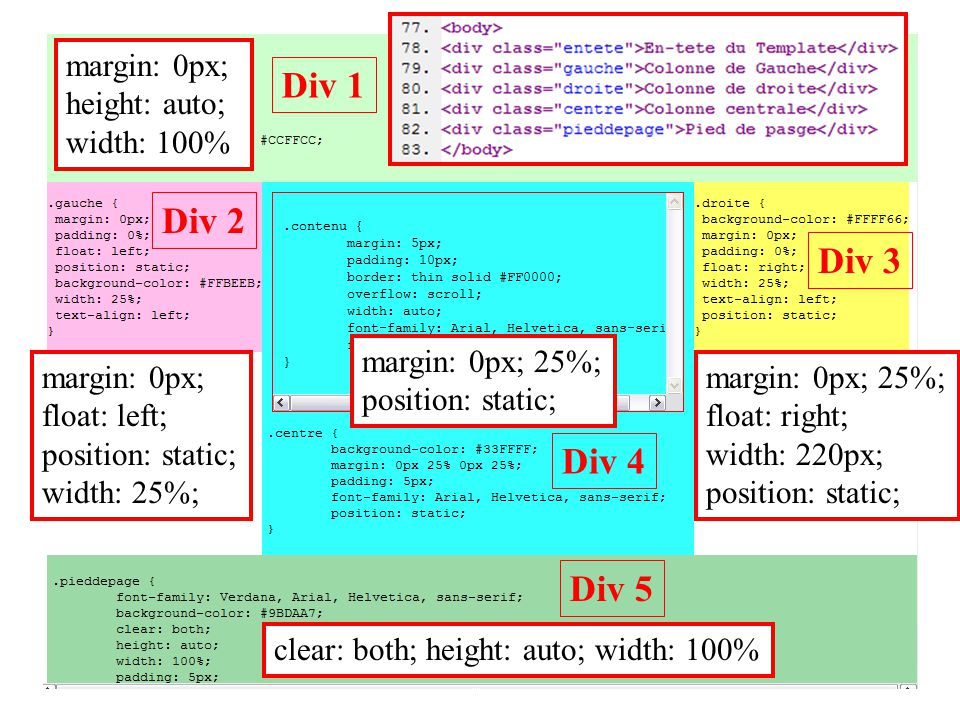 Div width auto 28 images css float css auto width floating issue stack overflow div width - Html div width ...