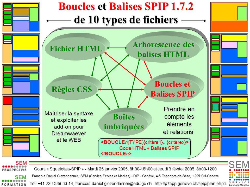 Boucles et Balises SPIP 1.7.2