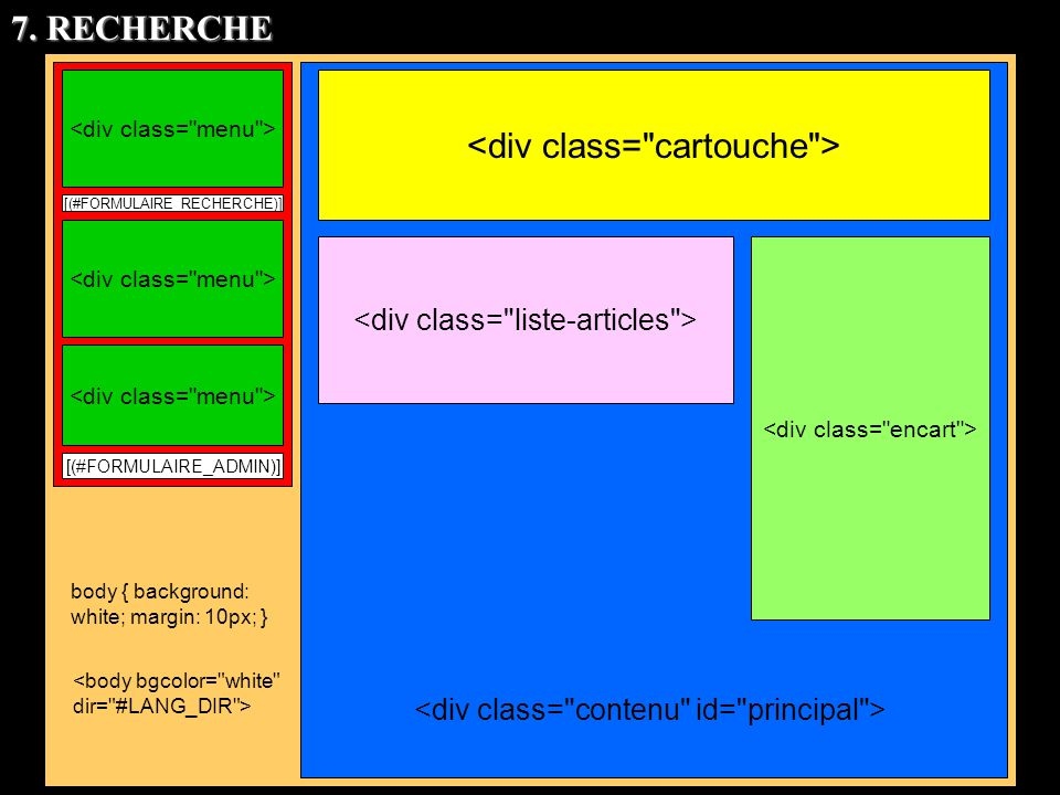 <div class= cartouche >