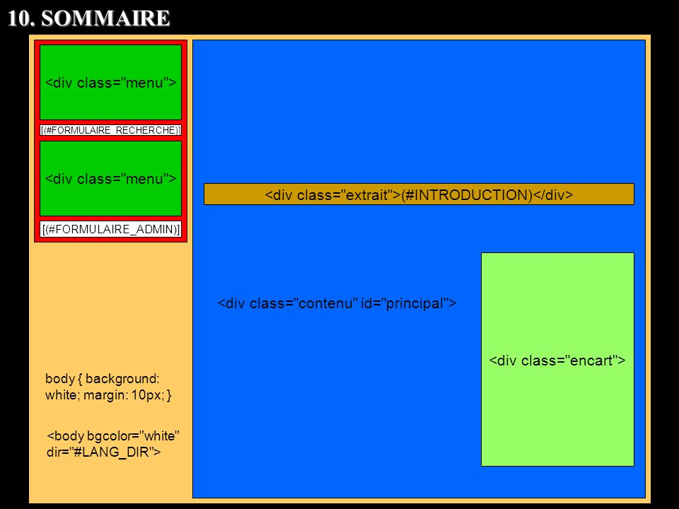 10. SOMMAIRE <div class= menu >