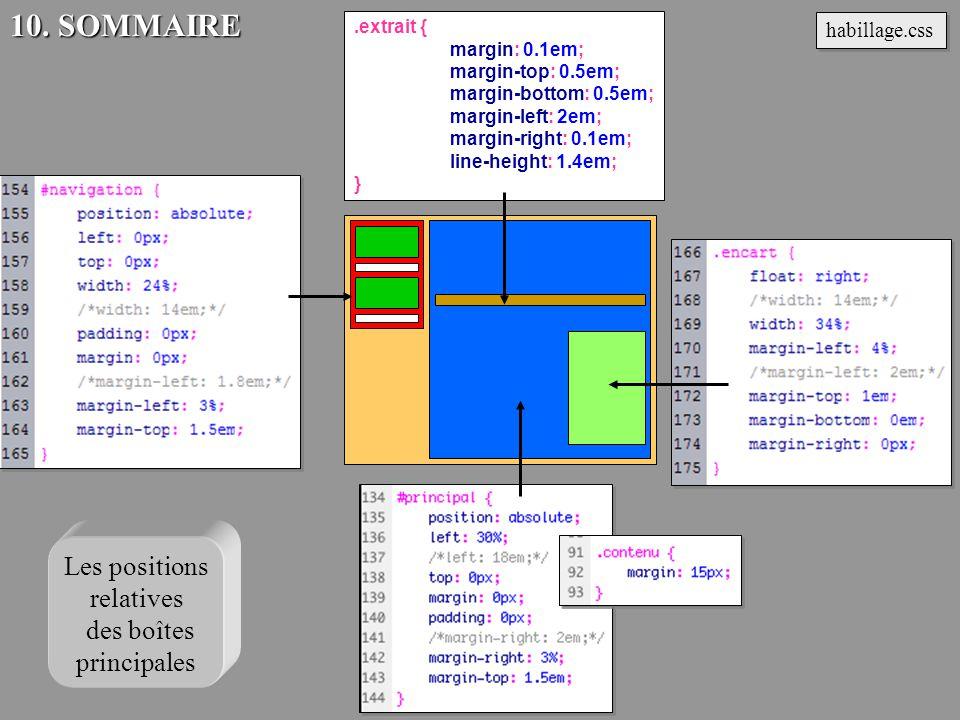 10. SOMMAIRE Les positions relatives des boîtes principales
