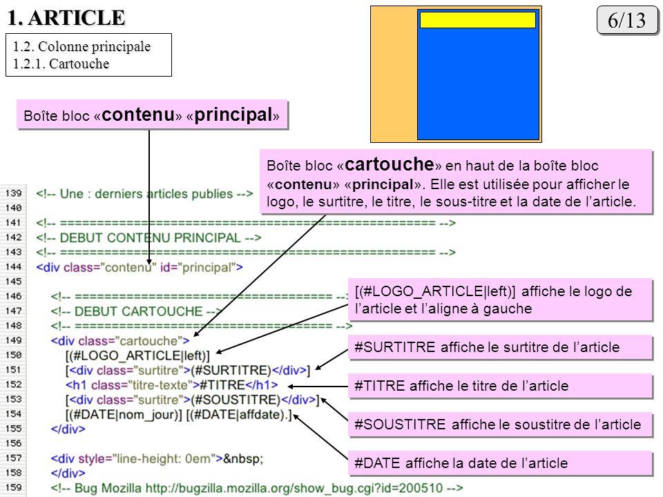 1. ARTICLE 6/13 1.2. Colonne principale 1.2.1. Cartouche