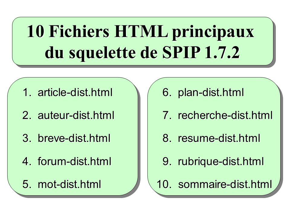10 Fichiers HTML principaux