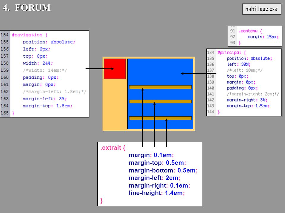 4. FORUM habillage.css .extrait { margin: 0.1em; margin-top: 0.5em;