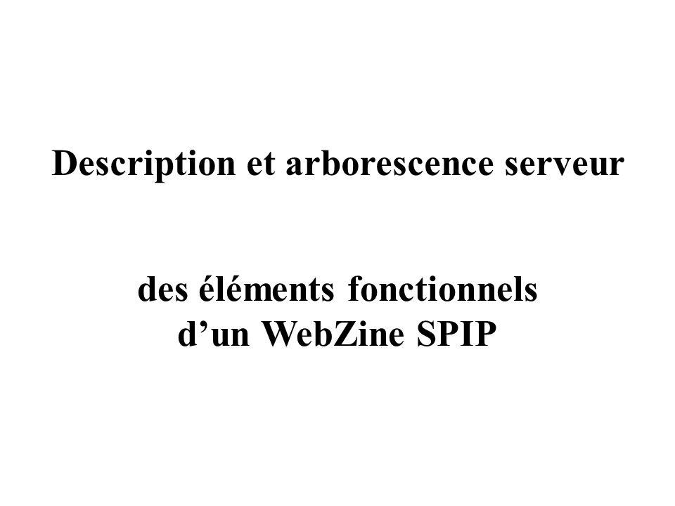 Description et arborescence serveur des éléments fonctionnels