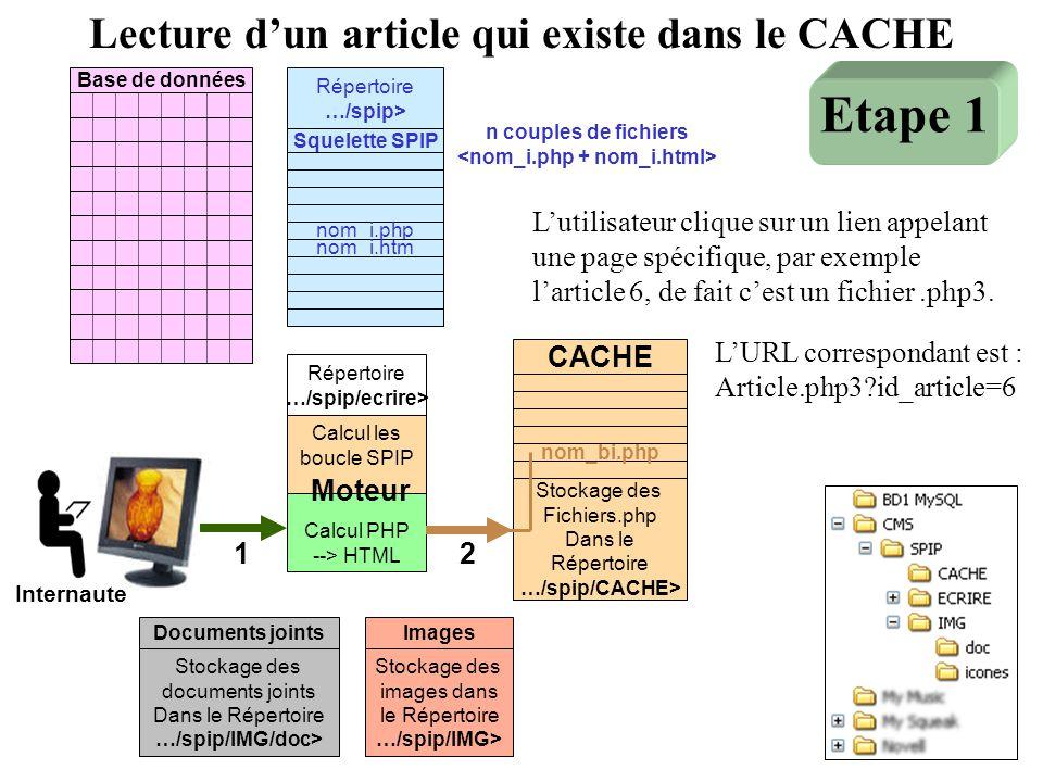 Etape 1 Lecture d'un article qui existe dans le CACHE