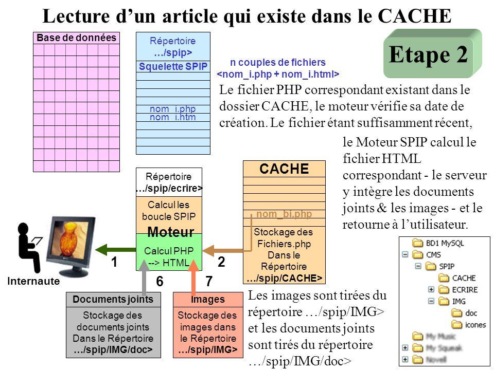 Etape 2 Lecture d'un article qui existe dans le CACHE
