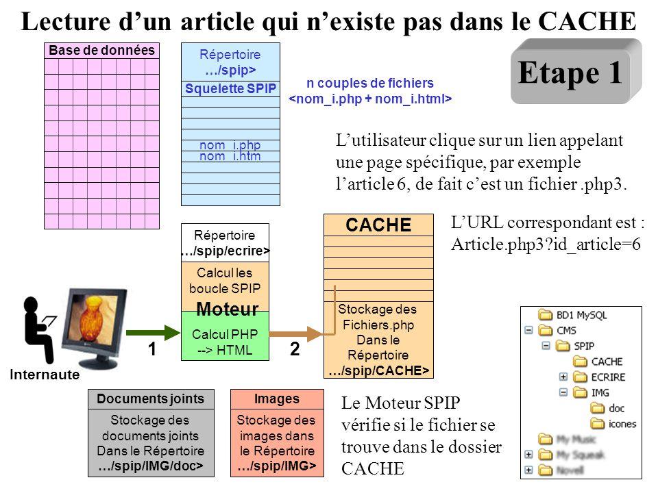 Etape 1 Lecture d'un article qui n'existe pas dans le CACHE