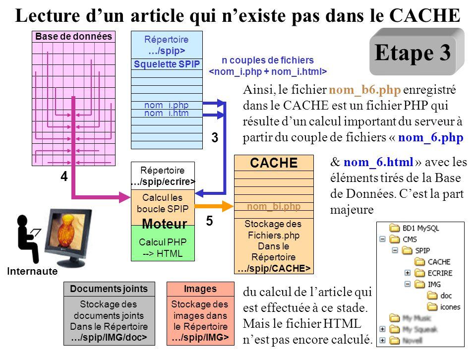 Etape 3 Lecture d'un article qui n'existe pas dans le CACHE