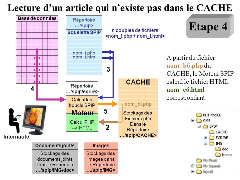 Etape 4 Lecture d'un article qui n'existe pas dans le CACHE