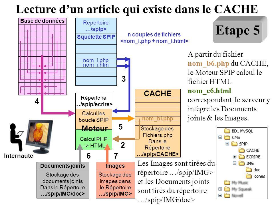 Etape 5 Lecture d'un article qui existe dans le CACHE