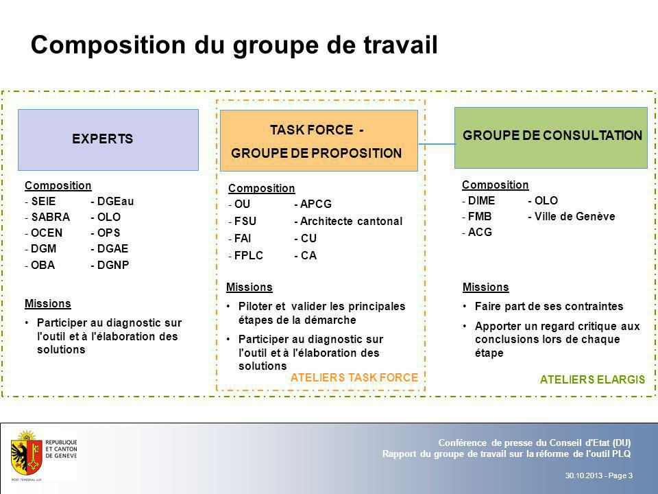 GROUPE DE CONSULTATION