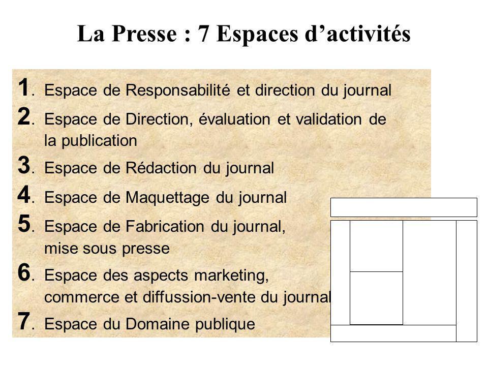La Presse : 7 Espaces d'activités