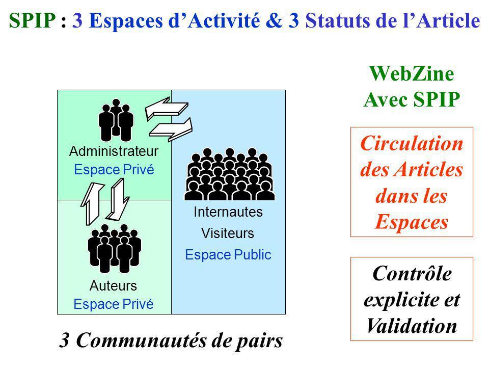 SPIP : 3 Espaces d'Activité & 3 Statuts de l'Article