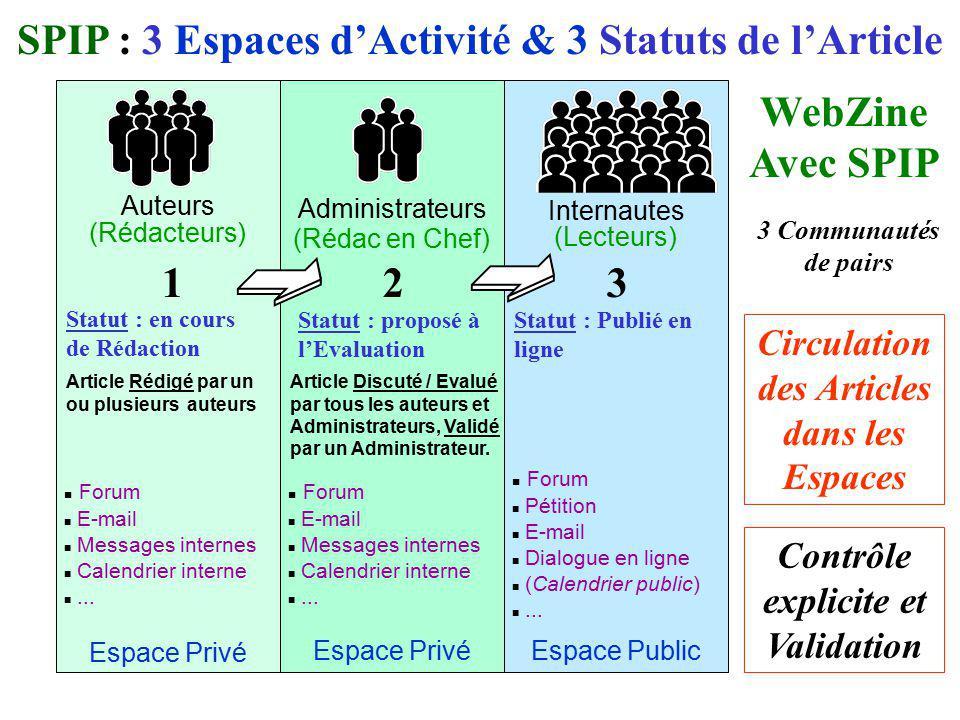 SPIP : 3 Espaces d'Activité & 3 Statuts de l'Article WebZine Avec SPIP