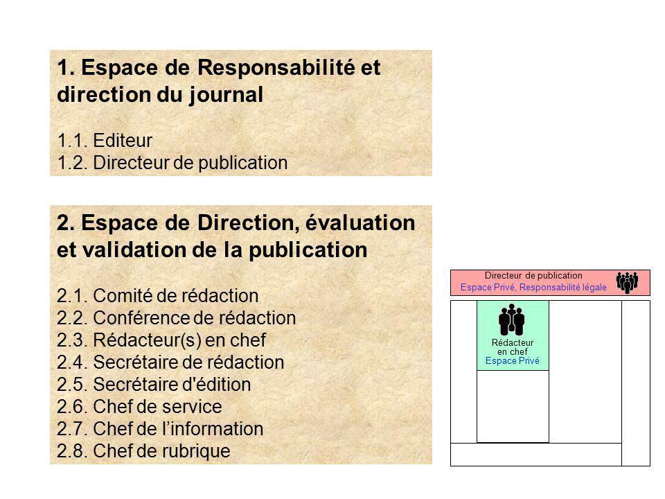 1. Espace de Responsabilité et direction du journal
