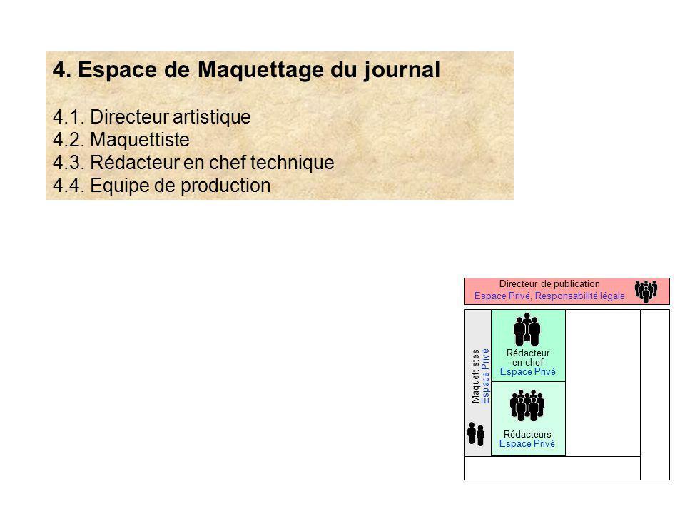 4. Espace de Maquettage du journal