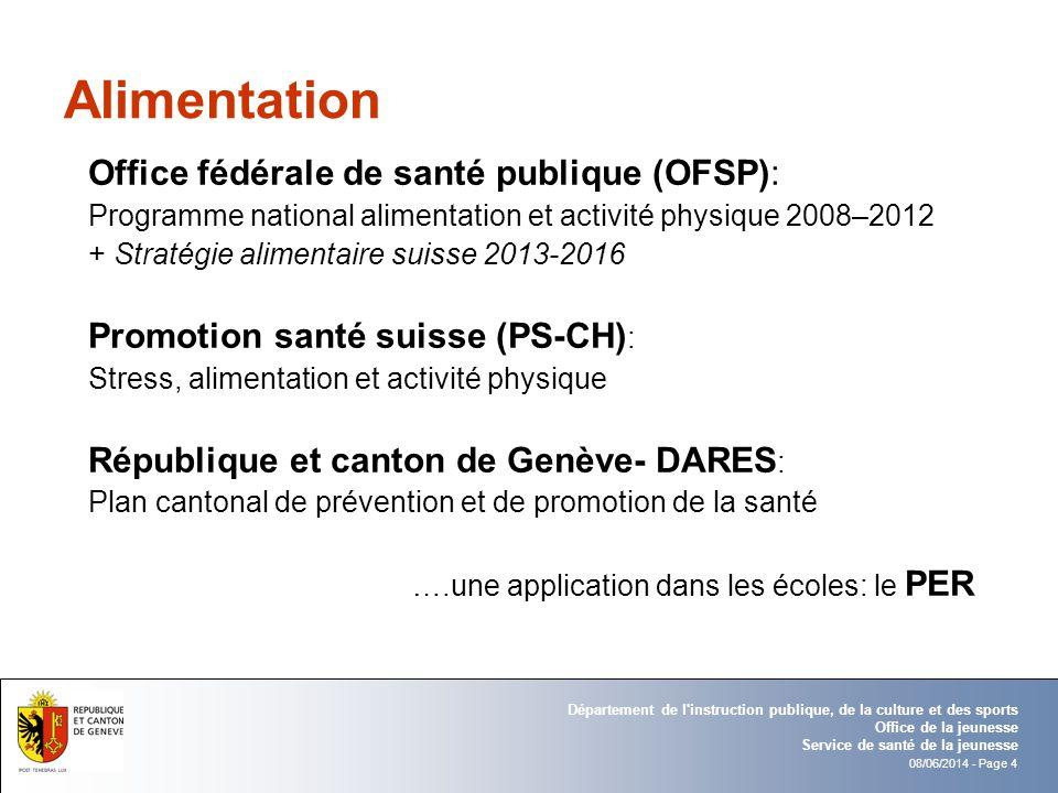 Alimentation Office fédérale de santé publique (OFSP):