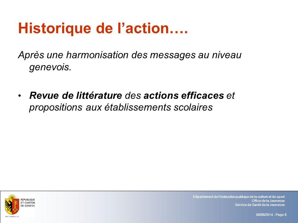 Historique de l'action….