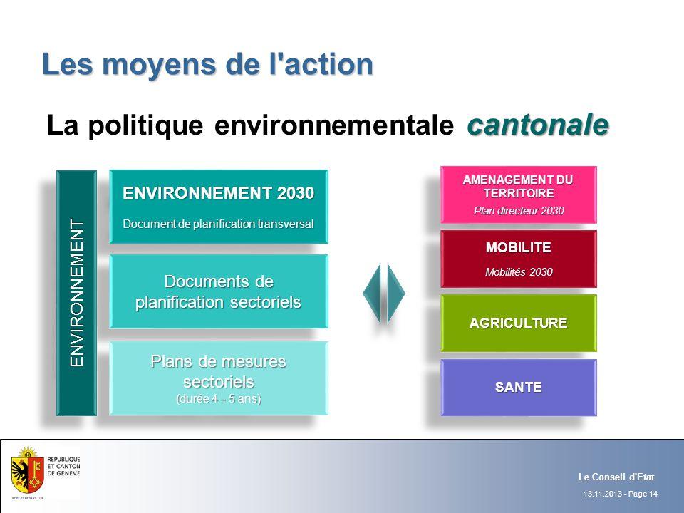 La politique environnementale cantonale AMENAGEMENT DU TERRITOIRE