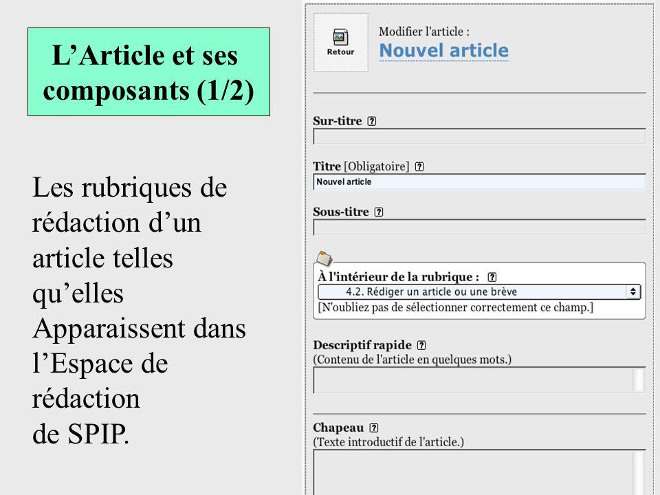 L'Article et ses composants (1/2) Les rubriques de rédaction d'un article telles qu'elles. Apparaissent dans l'Espace de rédaction.