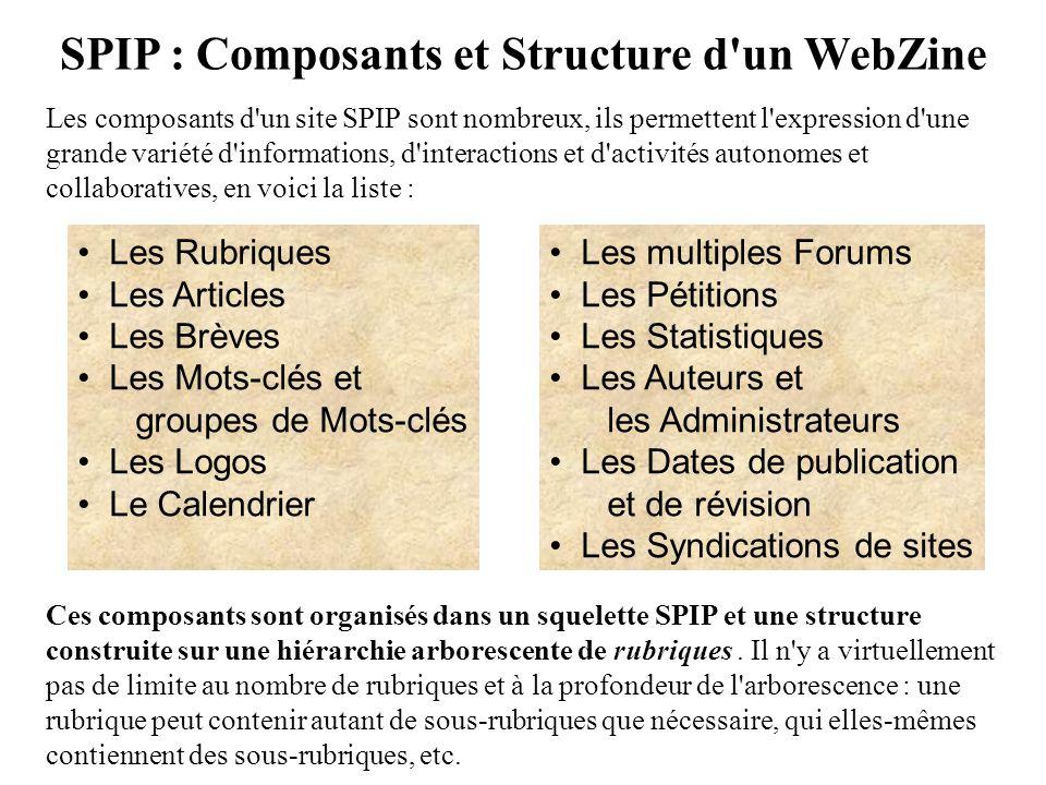 SPIP : Composants et Structure d un WebZine