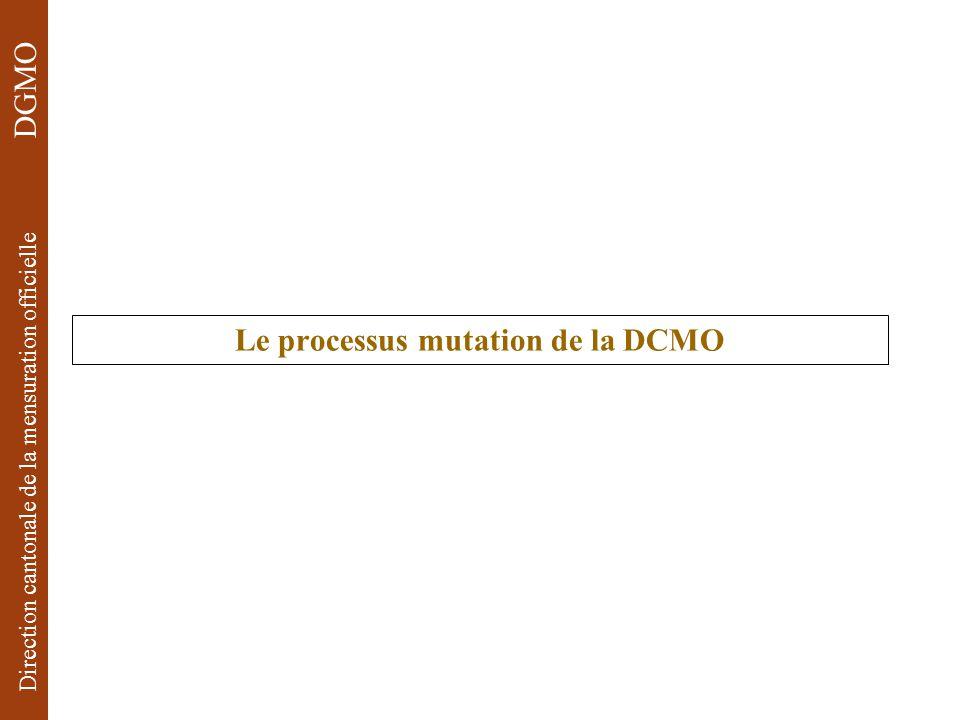 Le processus mutation de la DCMO