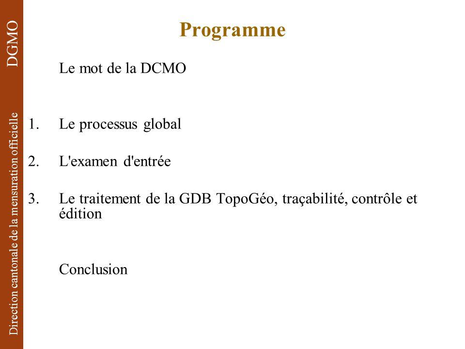 Programme Le mot de la DCMO Le processus global L examen d entrée