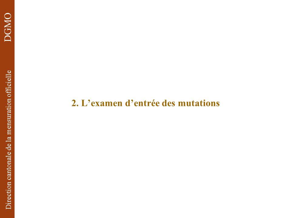 2. L'examen d'entrée des mutations
