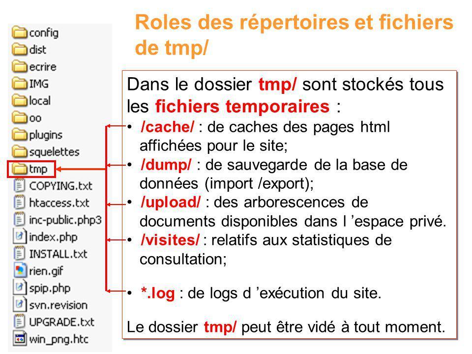 Roles des répertoires et fichiers de tmp/