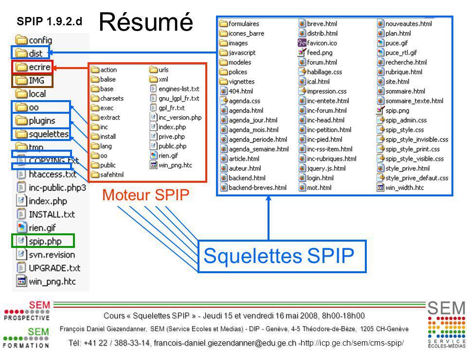 Résumé Squelettes SPIP Moteur SPIP SPIP 1.9.2.d