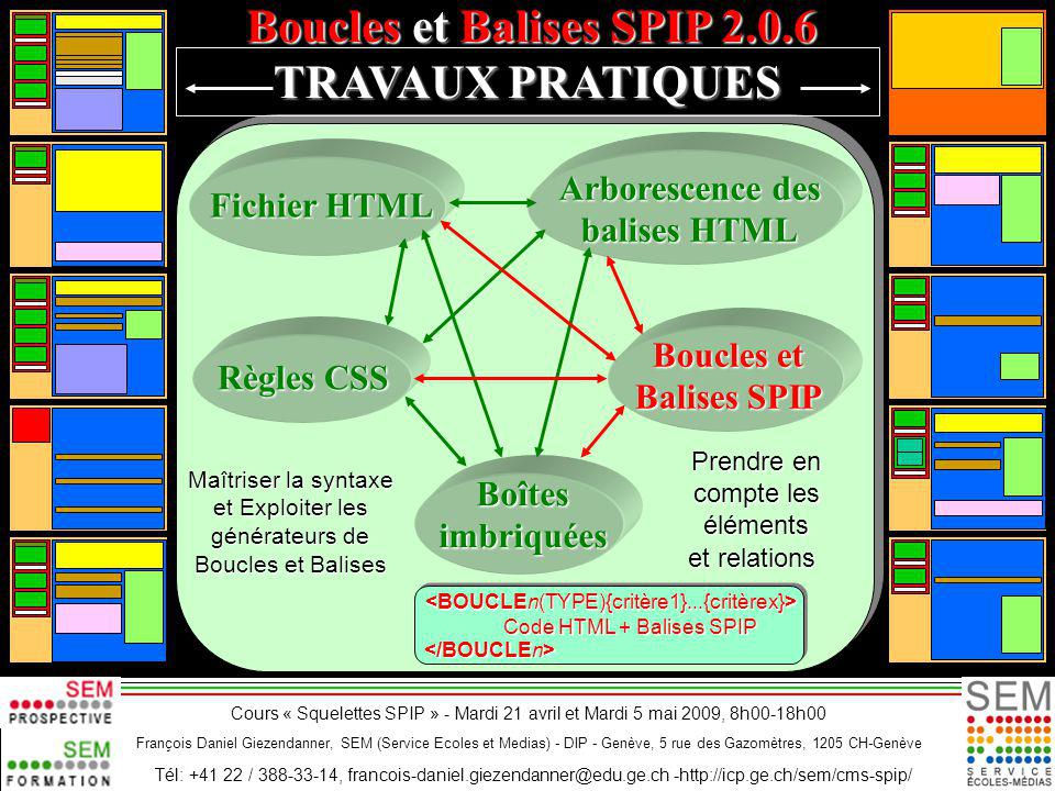 Boucles et Balises SPIP 2.0.6