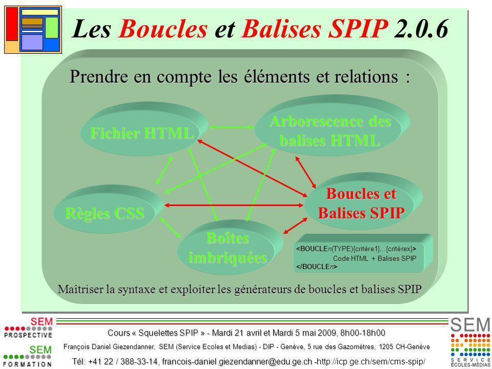 Les Boucles et Balises SPIP 2.0.6